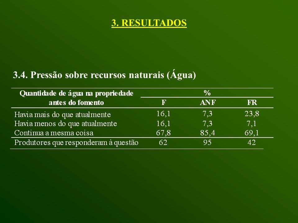 3. RESULTADOS 3.4. Pressão sobre recursos naturais (Água)