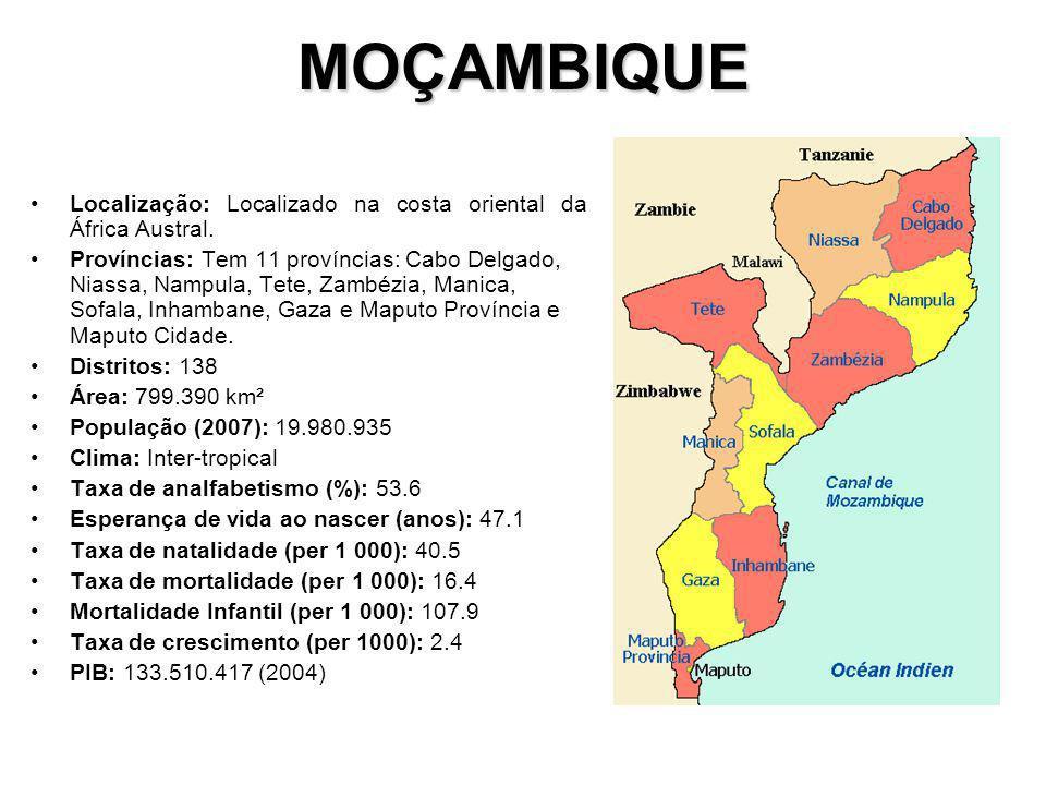 MOÇAMBIQUE Localização: Localizado na costa oriental da África Austral.