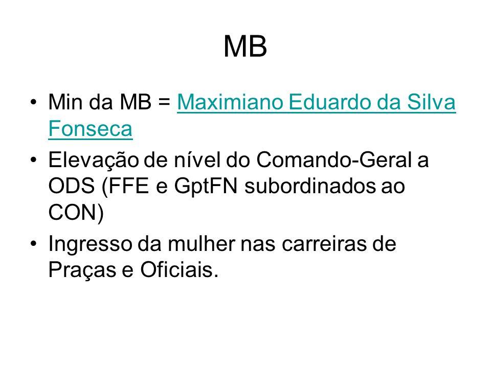 MB Min da MB = Maximiano Eduardo da Silva Fonseca