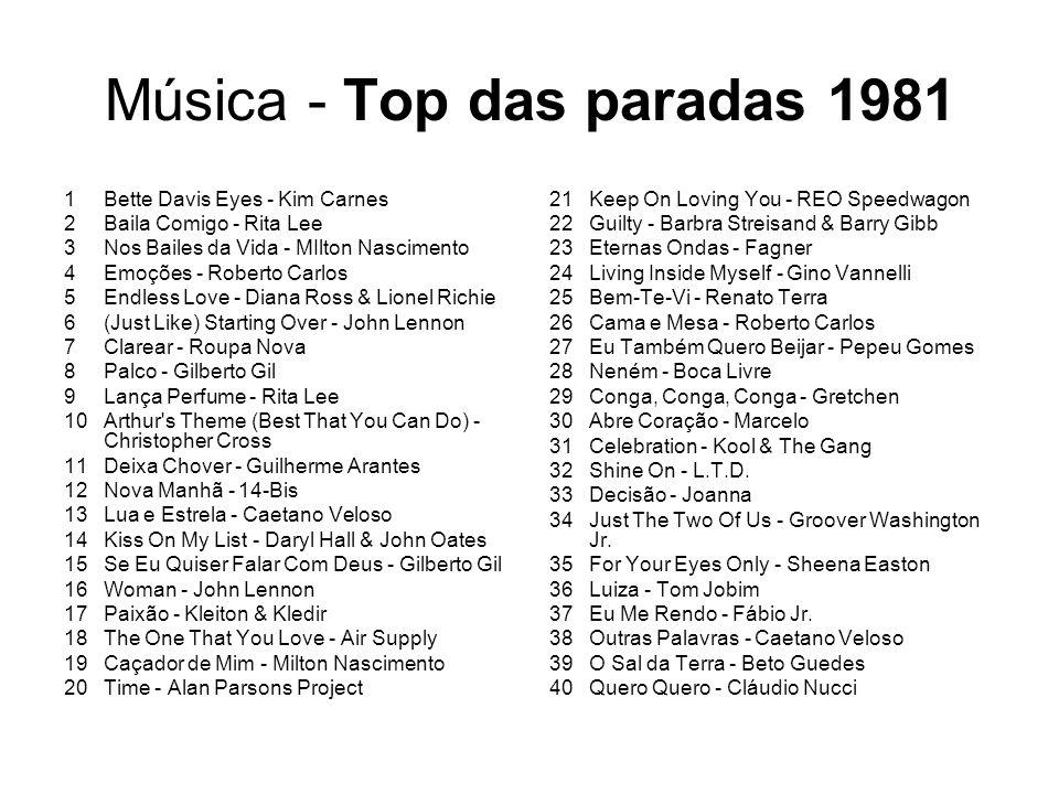 Música - Top das paradas 1981