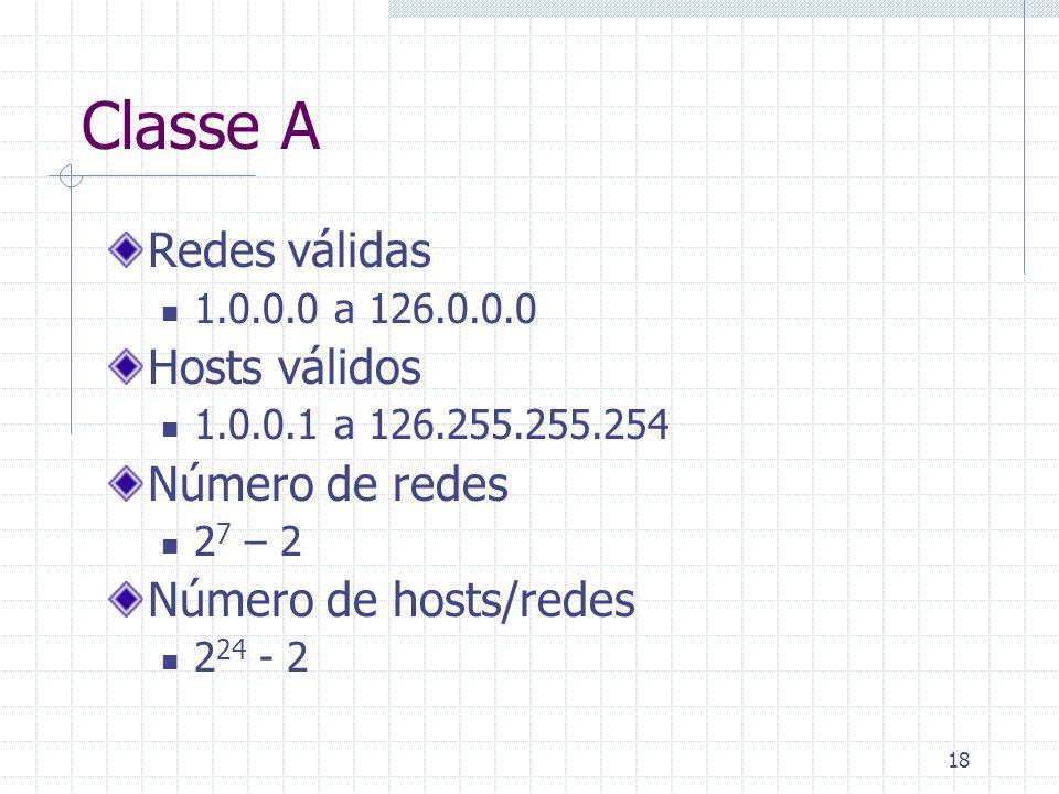 Classe A Redes válidas Hosts válidos Número de redes