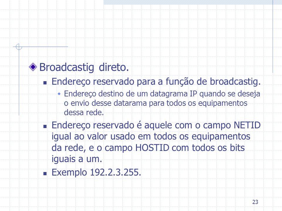 Broadcastig direto. Endereço reservado para a função de broadcastig.
