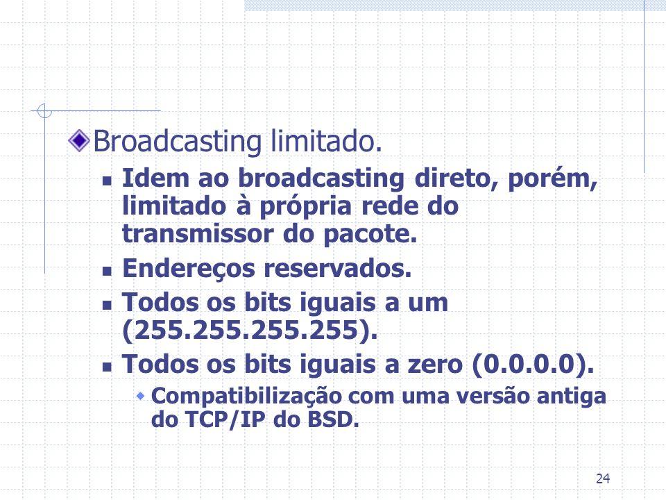 Broadcasting limitado.