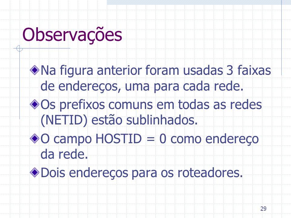 ObservaçõesNa figura anterior foram usadas 3 faixas de endereços, uma para cada rede.