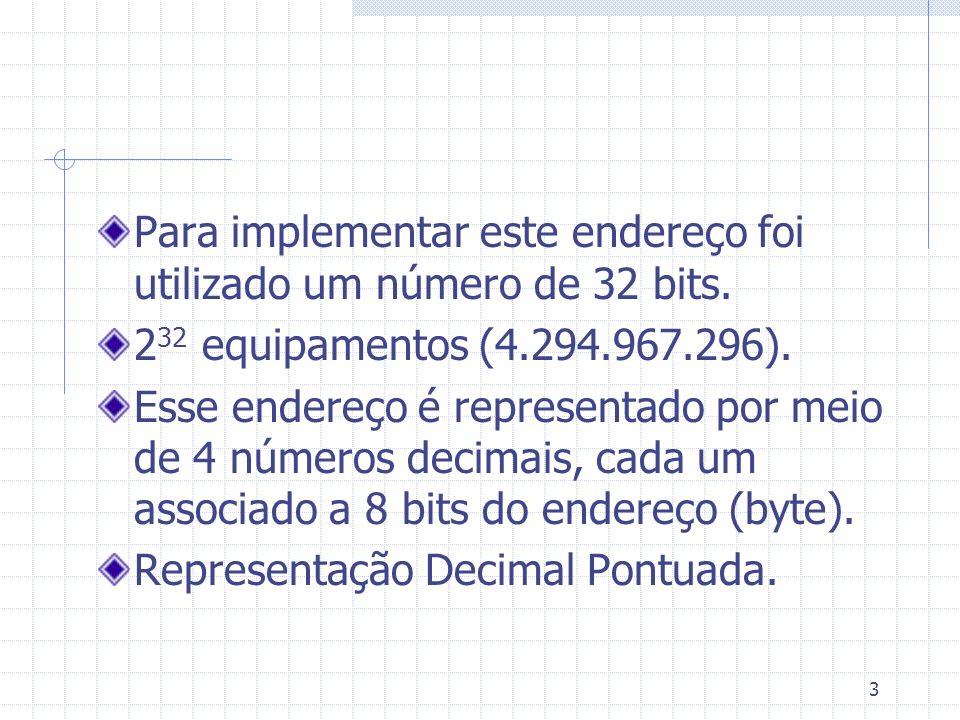 Para implementar este endereço foi utilizado um número de 32 bits.