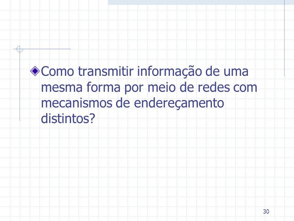 Como transmitir informação de uma mesma forma por meio de redes com mecanismos de endereçamento distintos