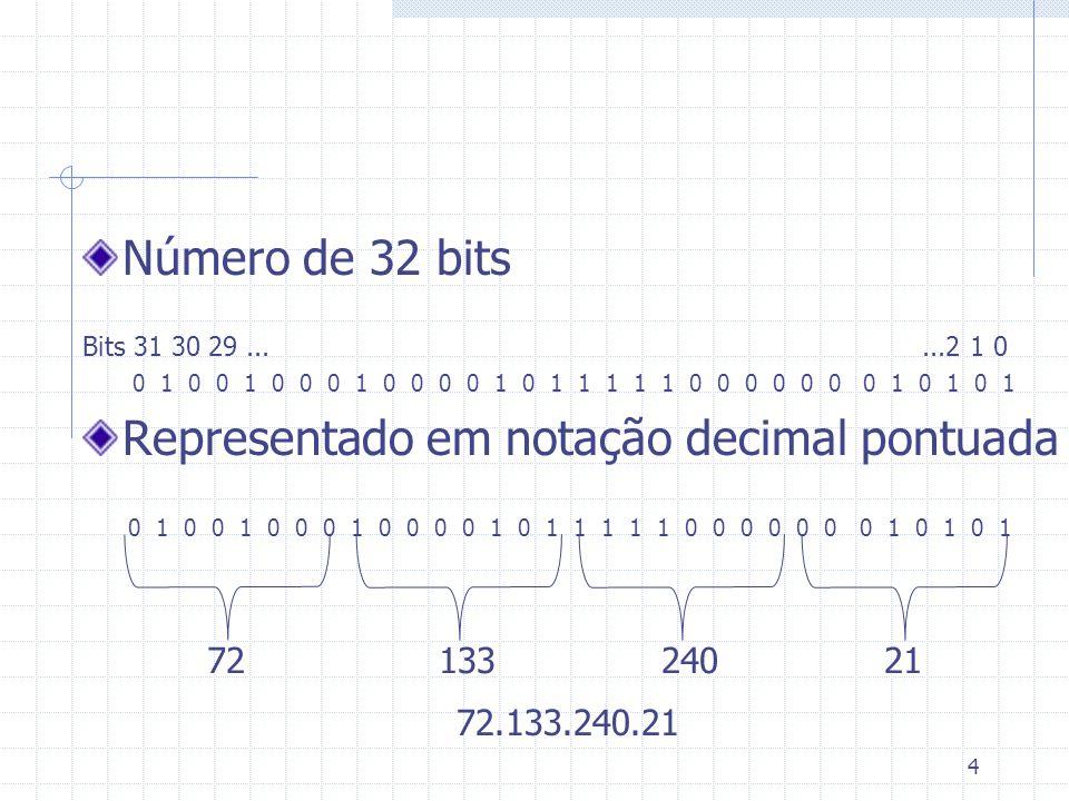 Representado em notação decimal pontuada