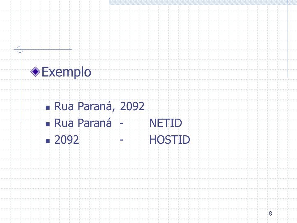 Exemplo Rua Paraná, 2092 Rua Paraná - NETID 2092 - HOSTID