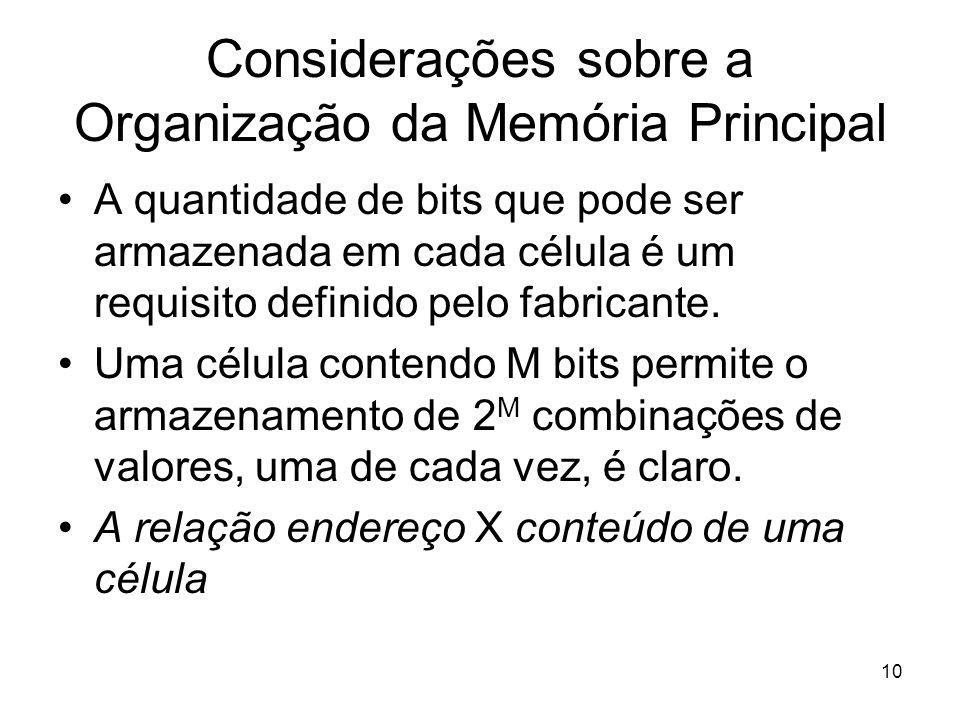 Considerações sobre a Organização da Memória Principal