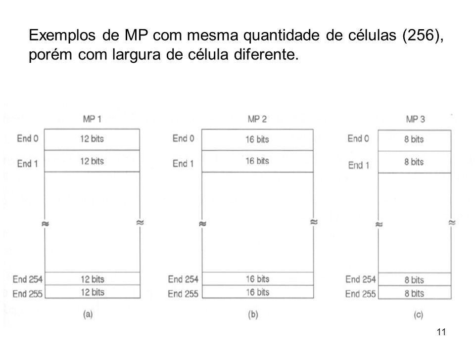 Exemplos de MP com mesma quantidade de células (256), porém com largura de célula diferente.