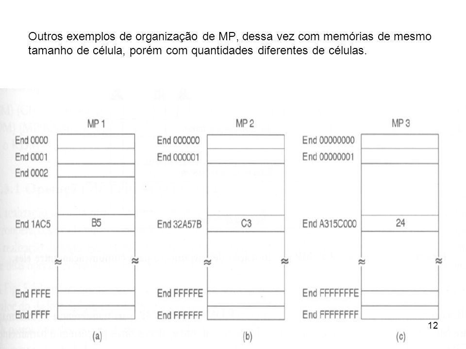 Outros exemplos de organização de MP, dessa vez com memórias de mesmo tamanho de célula, porém com quantidades diferentes de células.