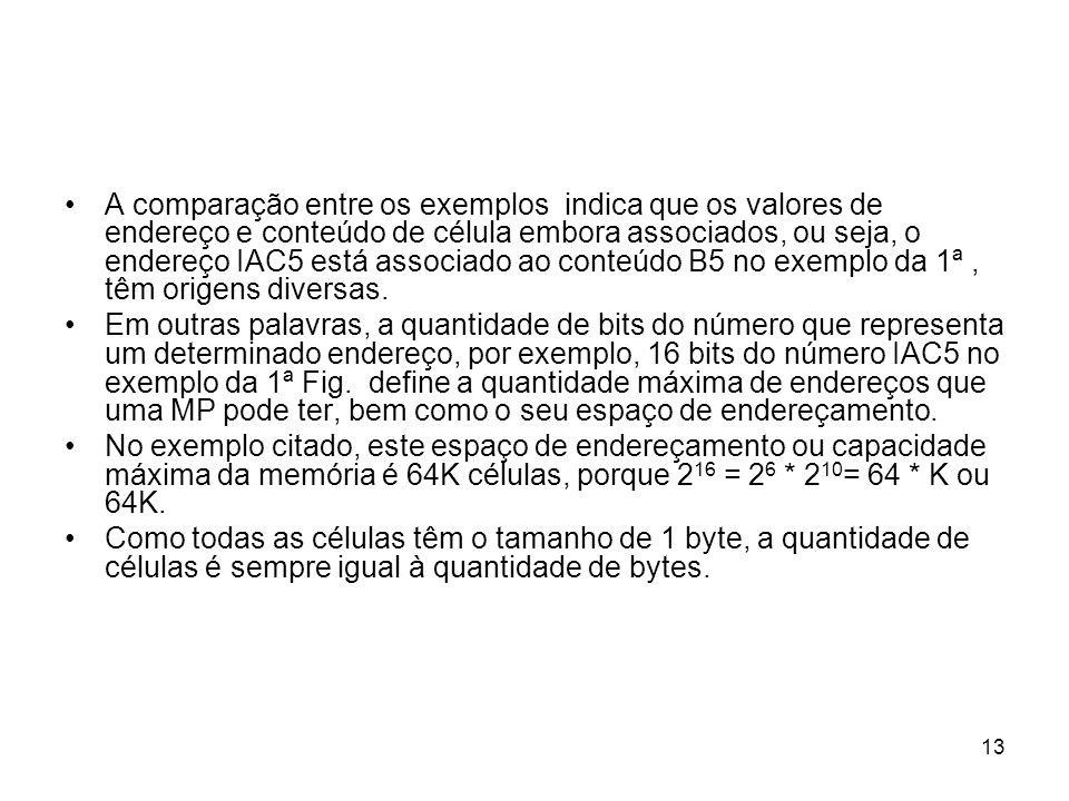 A comparação entre os exemplos indica que os valores de endereço e conteúdo de célula embora associados, ou seja, o endereço IAC5 está associado ao conteúdo B5 no exemplo da 1ª , têm origens diversas.