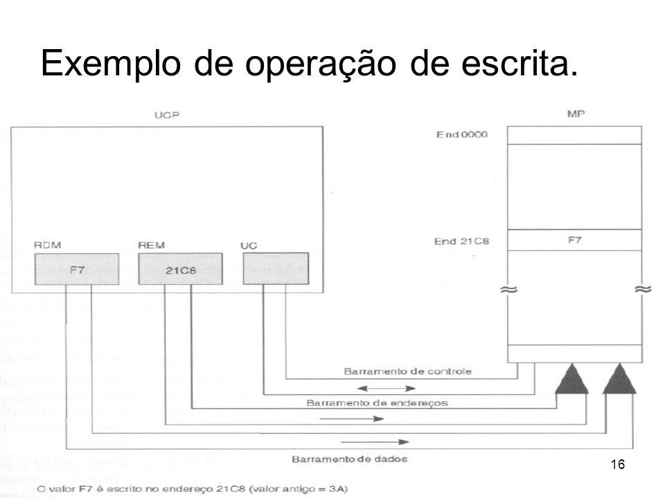 Exemplo de operação de escrita.