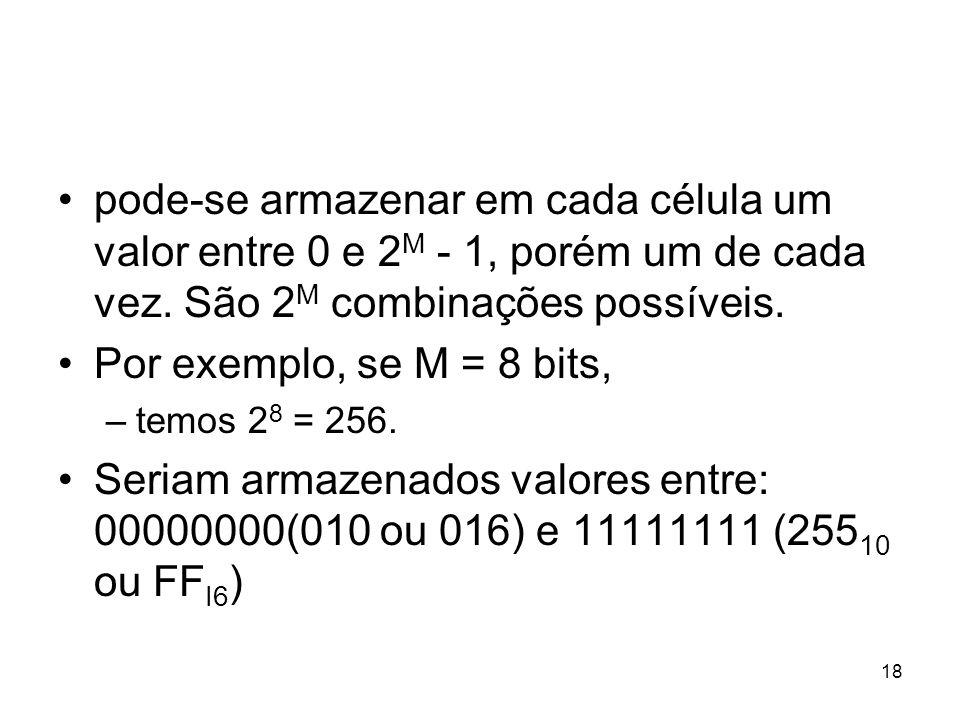 pode-se armazenar em cada célula um valor entre 0 e 2M - 1, porém um de cada vez. São 2M combinações possíveis.