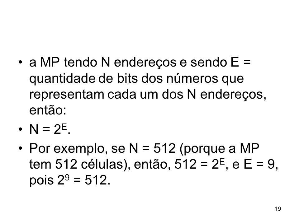 a MP tendo N endereços e sendo E = quantidade de bits dos números que representam cada um dos N endereços, então: