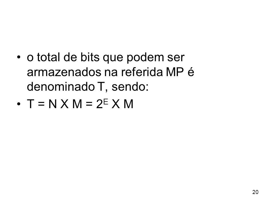 o total de bits que podem ser armazenados na referida MP é denominado T, sendo: