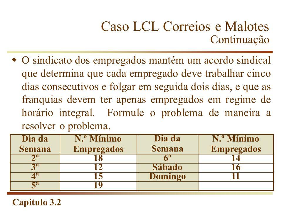 Caso LCL Correios e Malotes Continuação