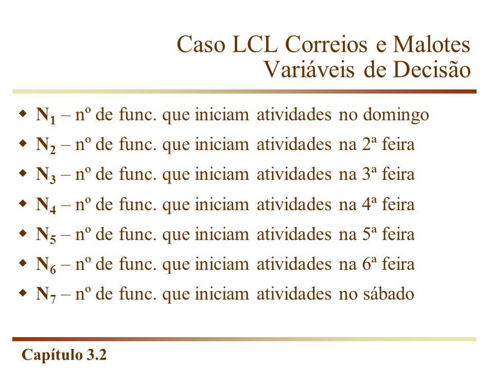 Caso LCL Correios e Malotes Variáveis de Decisão