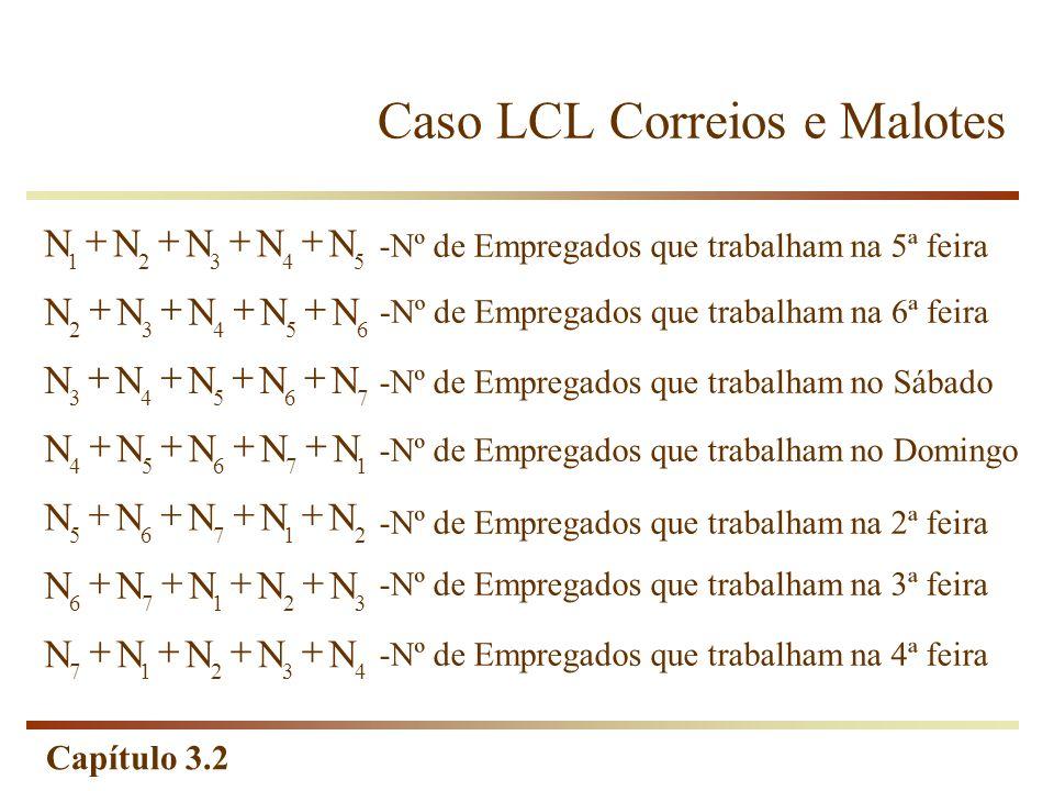 Caso LCL Correios e Malotes