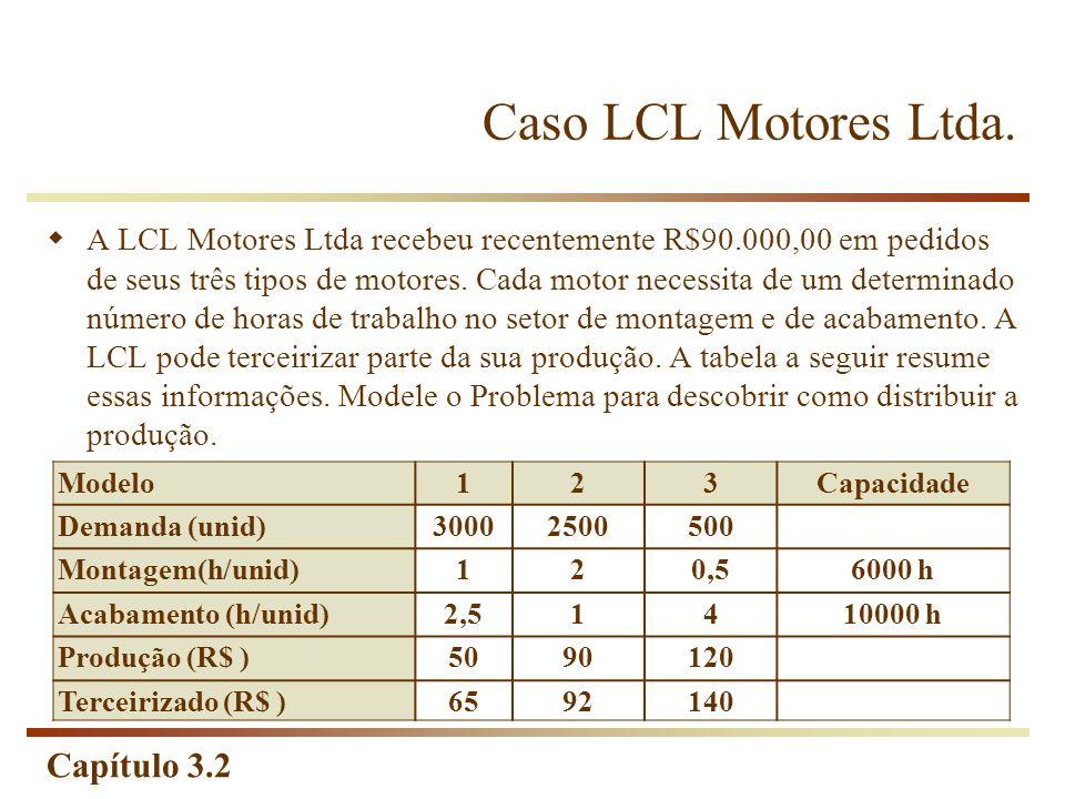 Caso LCL Motores Ltda.