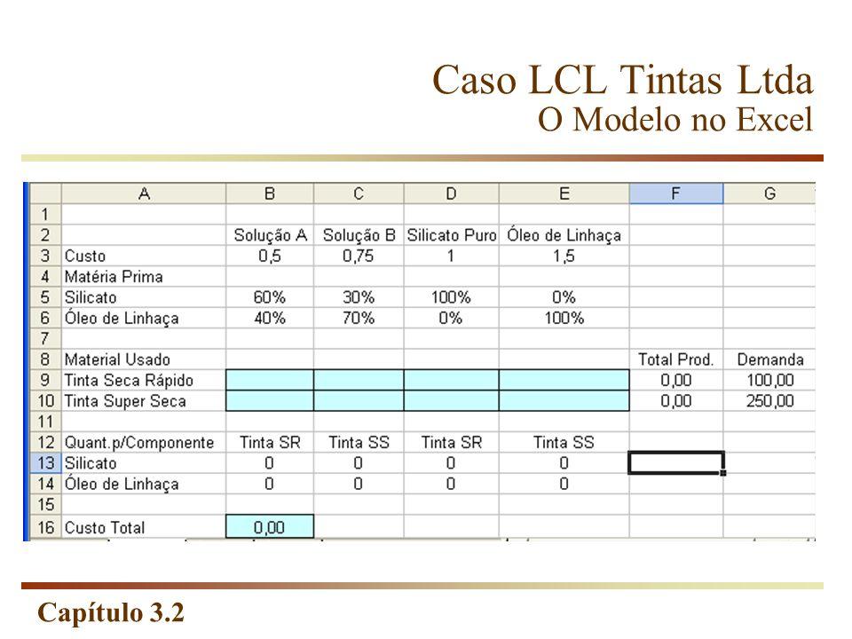 Caso LCL Tintas Ltda O Modelo no Excel