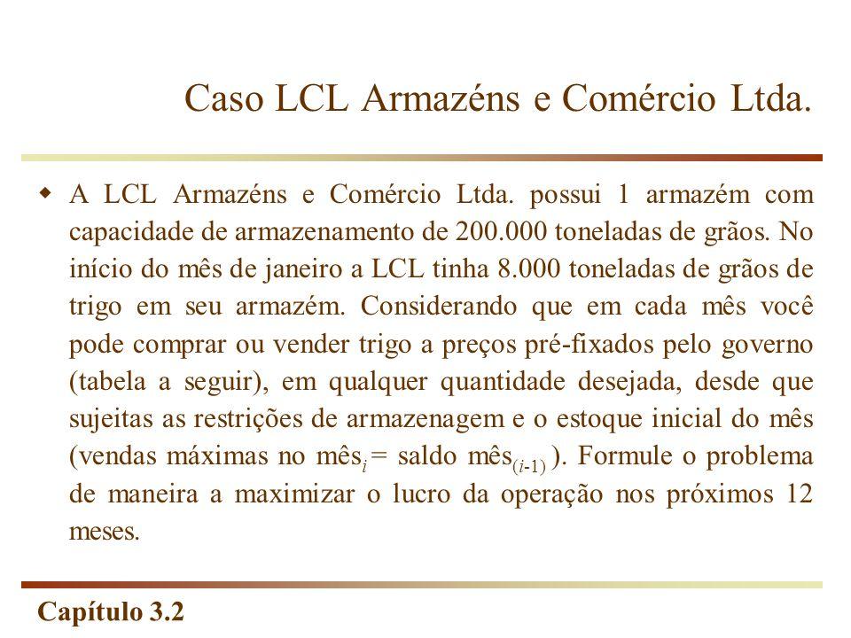 Caso LCL Armazéns e Comércio Ltda.
