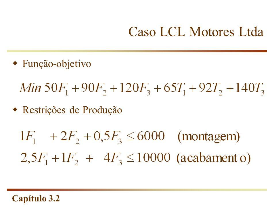Caso LCL Motores Ltda Função-objetivo Restrições de Produção