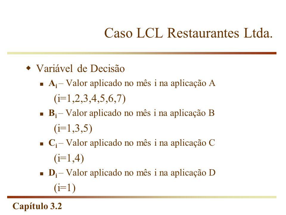 Caso LCL Restaurantes Ltda.