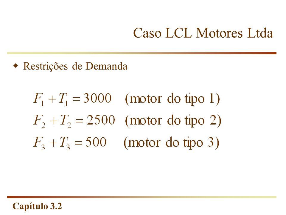 Caso LCL Motores Ltda Restrições de Demanda