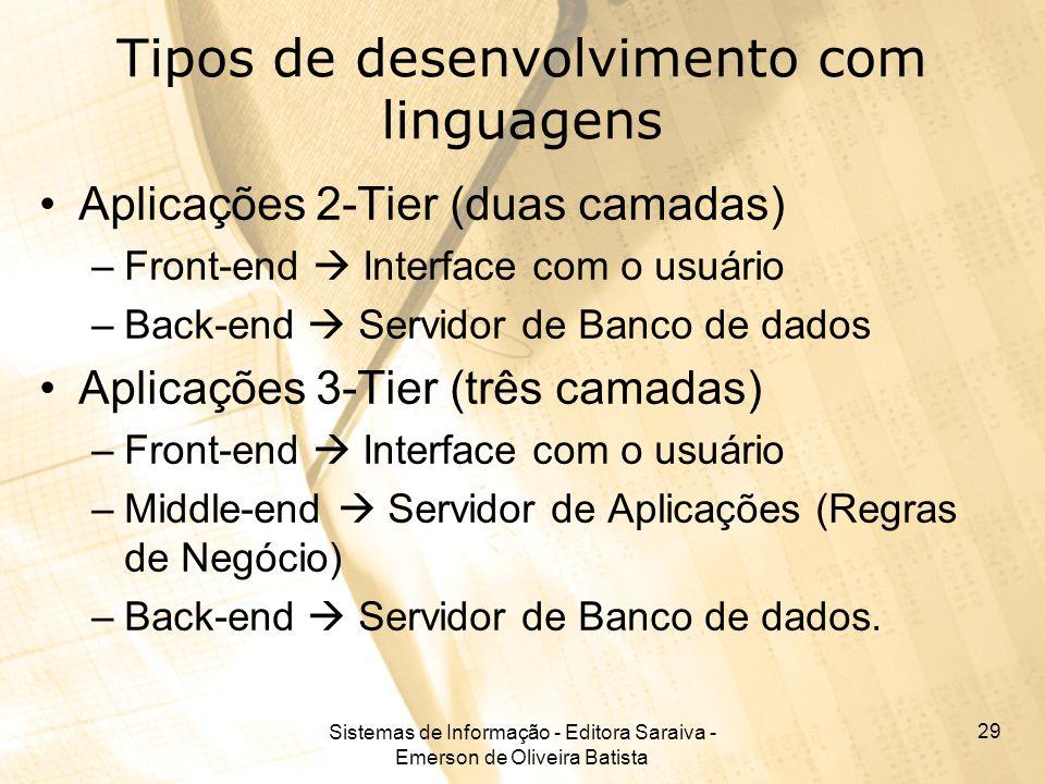 Tipos de desenvolvimento com linguagens