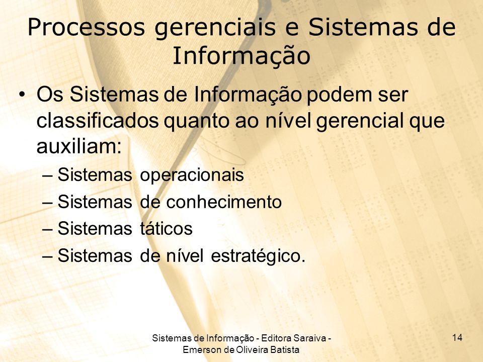 Processos gerenciais e Sistemas de Informação
