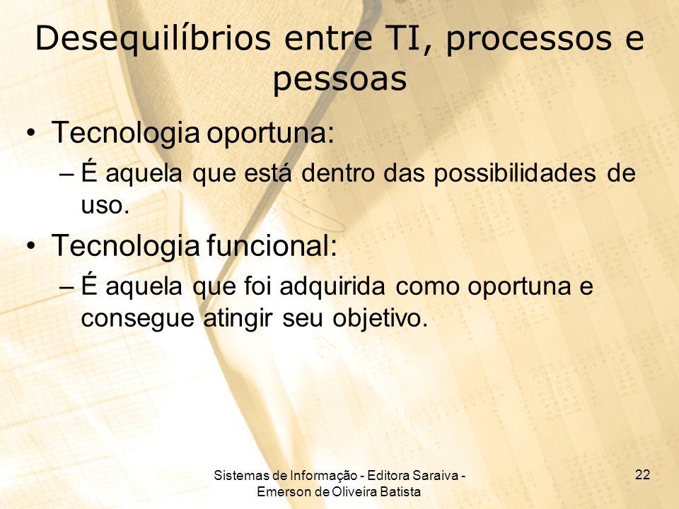 Desequilíbrios entre TI, processos e pessoas