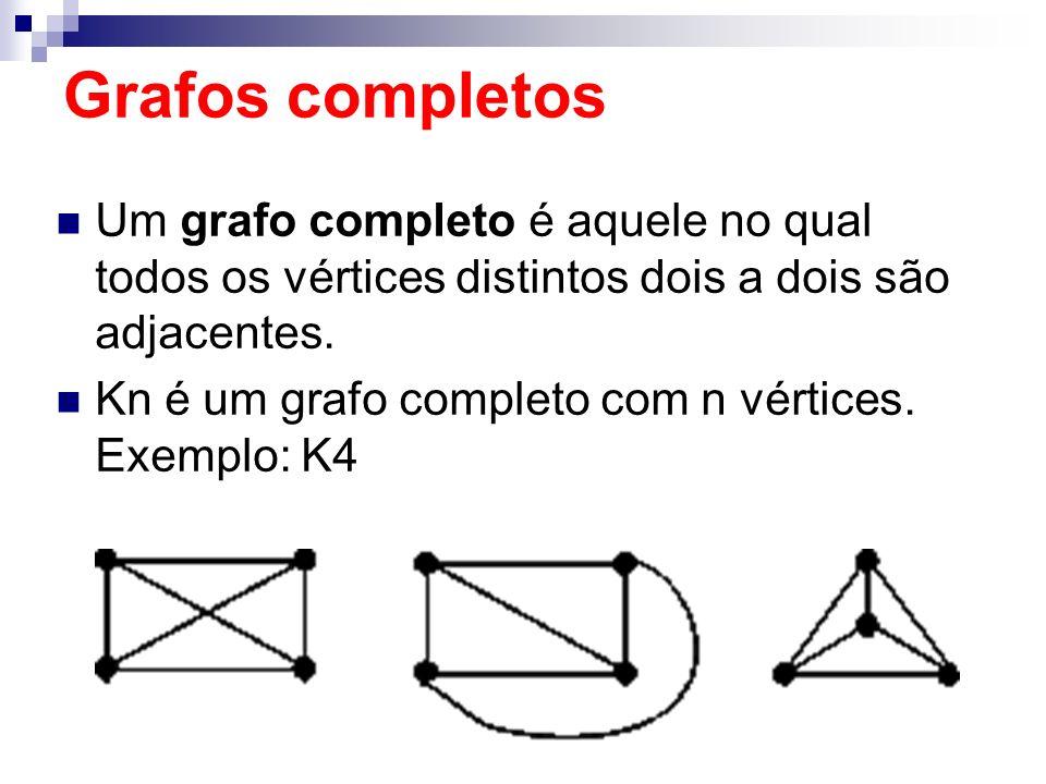 Grafos completos Um grafo completo é aquele no qual todos os vértices distintos dois a dois são adjacentes.