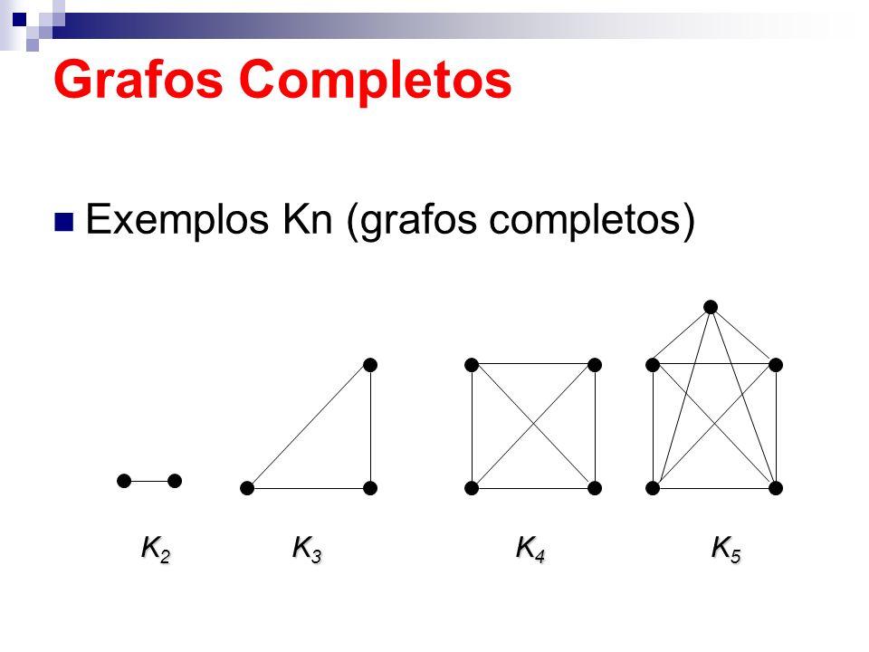 Grafos Completos Exemplos Kn (grafos completos) K2 K3 K4 K5