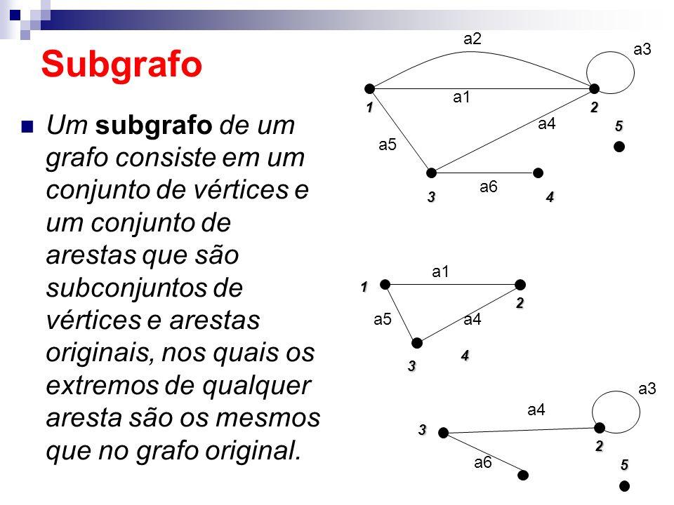 Subgrafo a2. a3. a1. 1. 2.