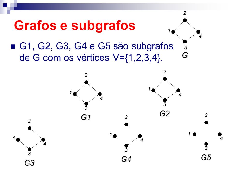 1 2. 4. 3. G. Grafos e subgrafos. G1, G2, G3, G4 e G5 são subgrafos de G com os vértices V={1,2,3,4}.