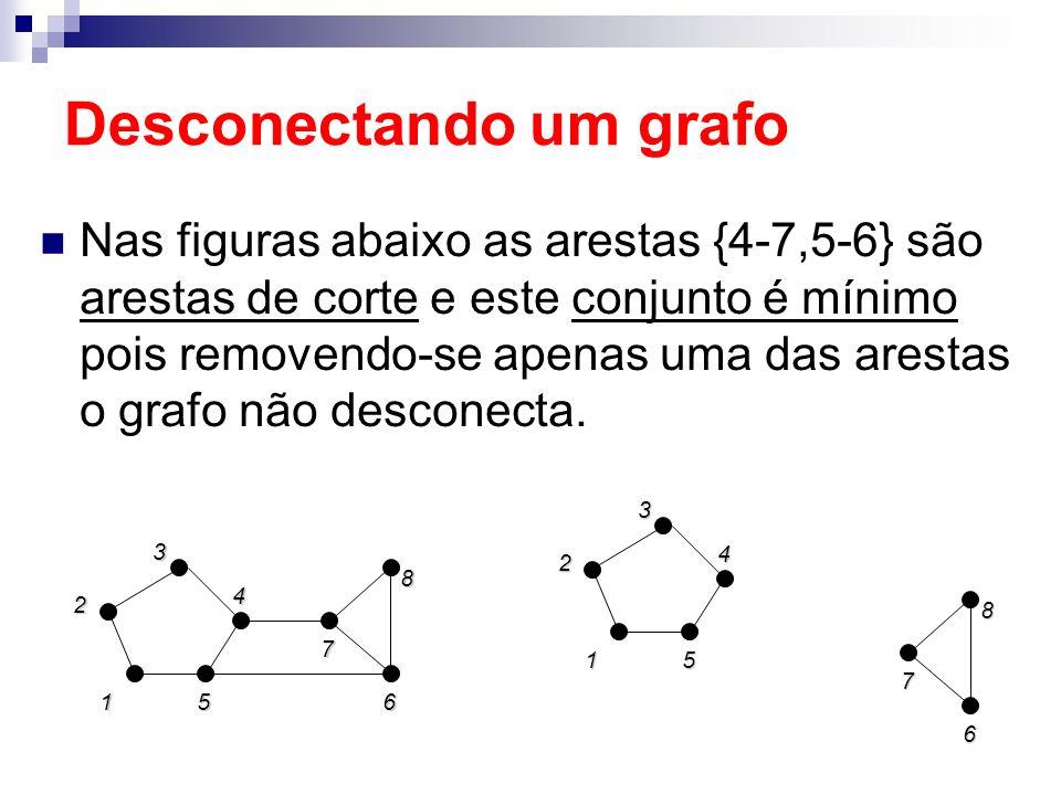Desconectando um grafo