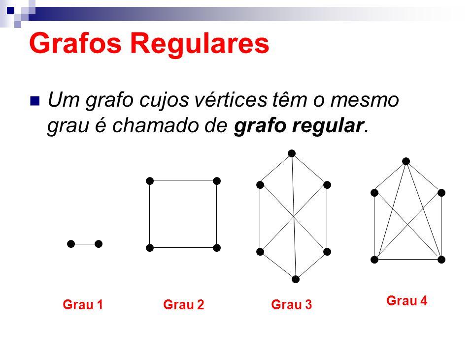 Grafos Regulares Um grafo cujos vértices têm o mesmo grau é chamado de grafo regular. Grau 4. Grau 1.