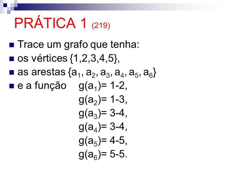 PRÁTICA 1 (219) Trace um grafo que tenha: os vértices {1,2,3,4,5},