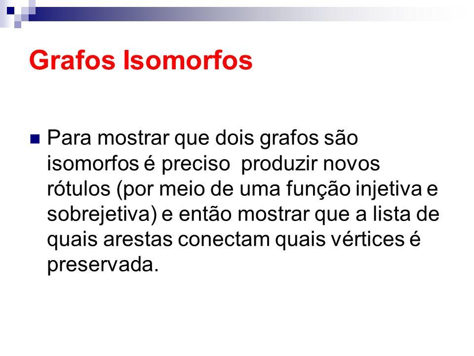 Grafos Isomorfos
