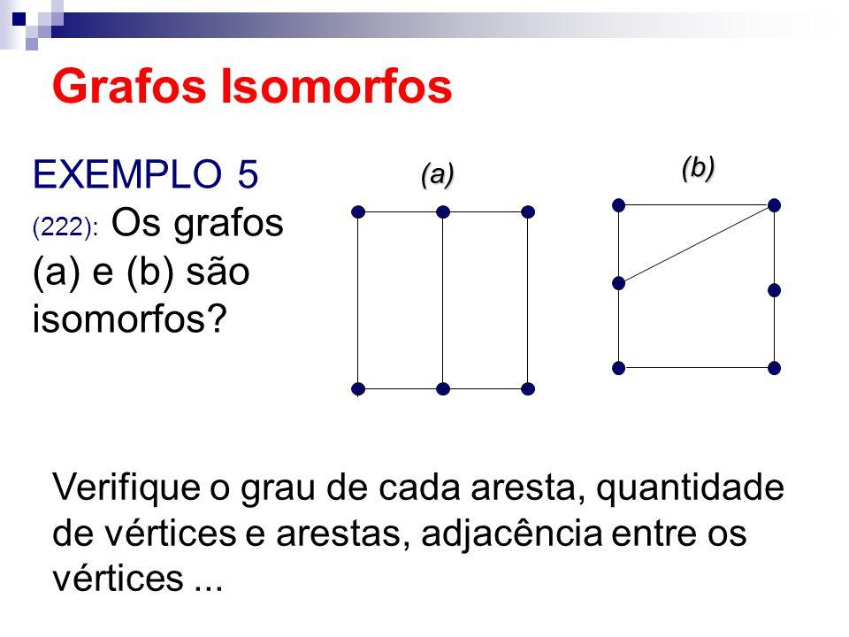 Grafos Isomorfos EXEMPLO 5 (222): Os grafos (a) e (b) são isomorfos