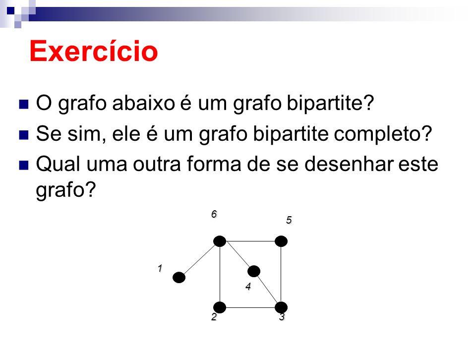 Exercício O grafo abaixo é um grafo bipartite