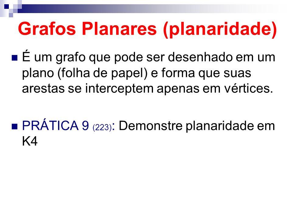 Grafos Planares (planaridade)