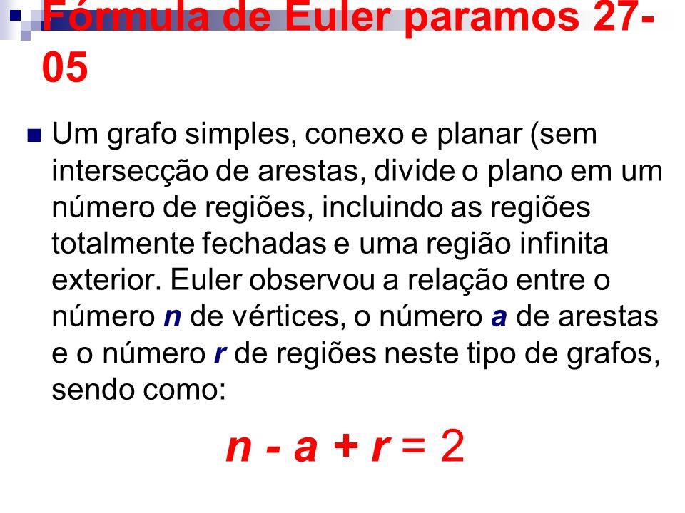 Fórmula de Euler paramos 27-05