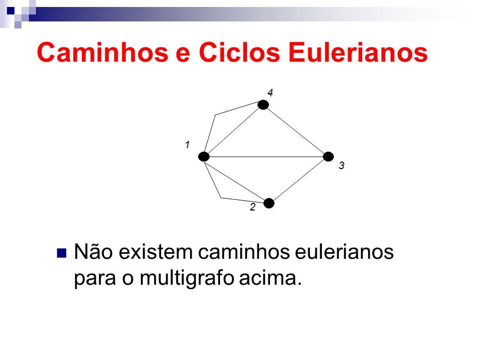 Caminhos e Ciclos Eulerianos