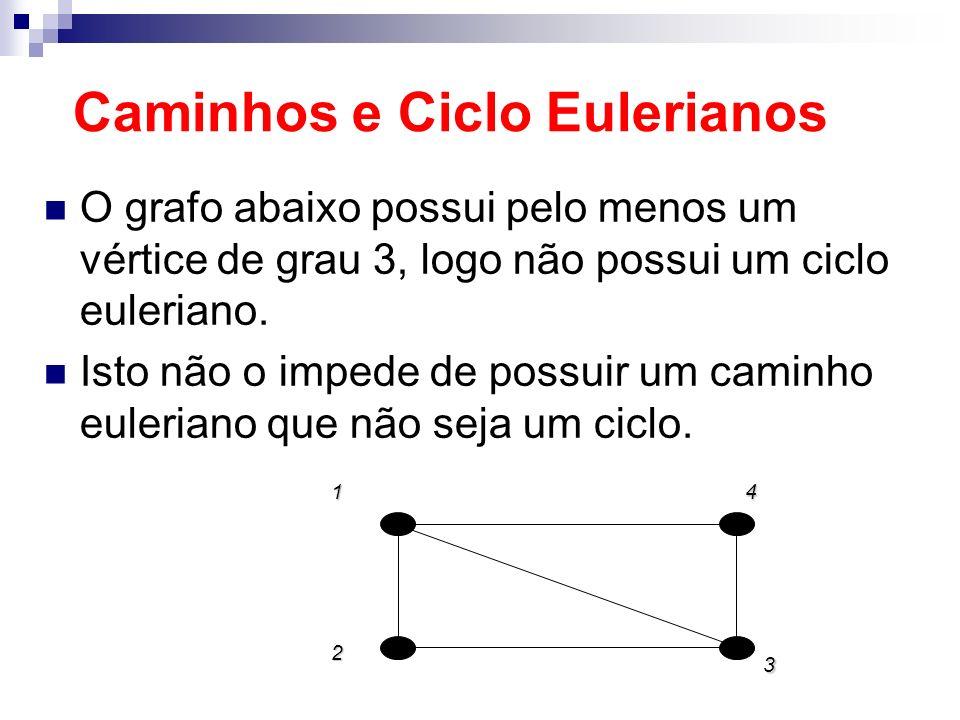 Caminhos e Ciclo Eulerianos