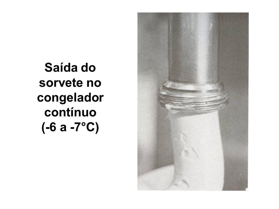 Saída do sorvete no congelador contínuo (-6 a -7°C)