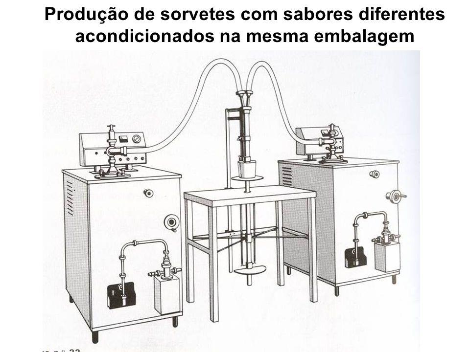 Produção de sorvetes com sabores diferentes acondicionados na mesma embalagem