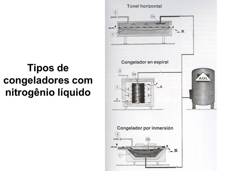 Tipos de congeladores com nitrogênio líquido