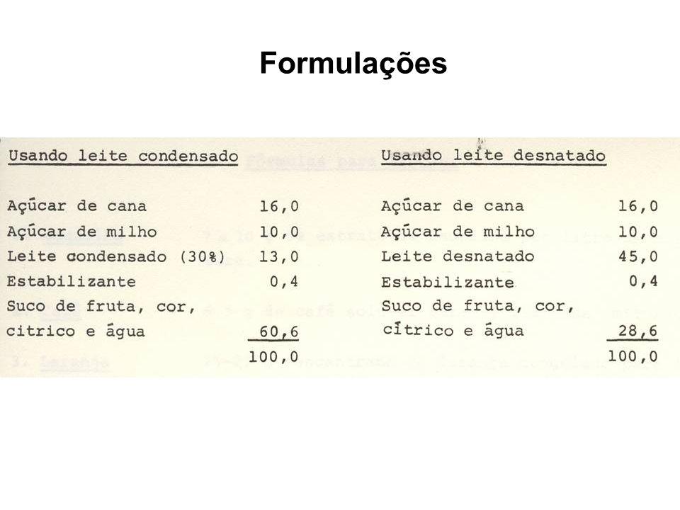 Formulações